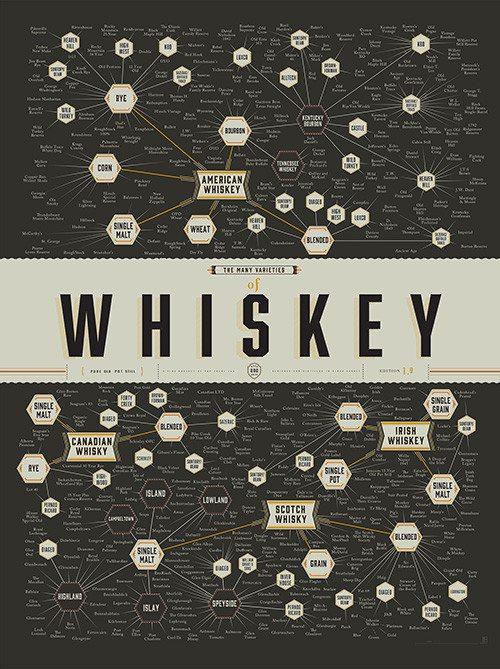 p-whiskey
